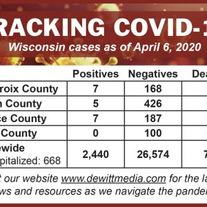 COVID cases chart as of April 6, 2020